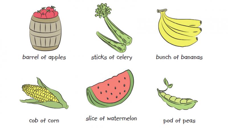 Rehabilitation Lesson Kit 10 Fruits and Vegetables